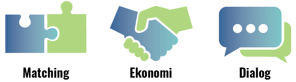 Mediate Nordic - Matchning, Ekonomi & Dialog